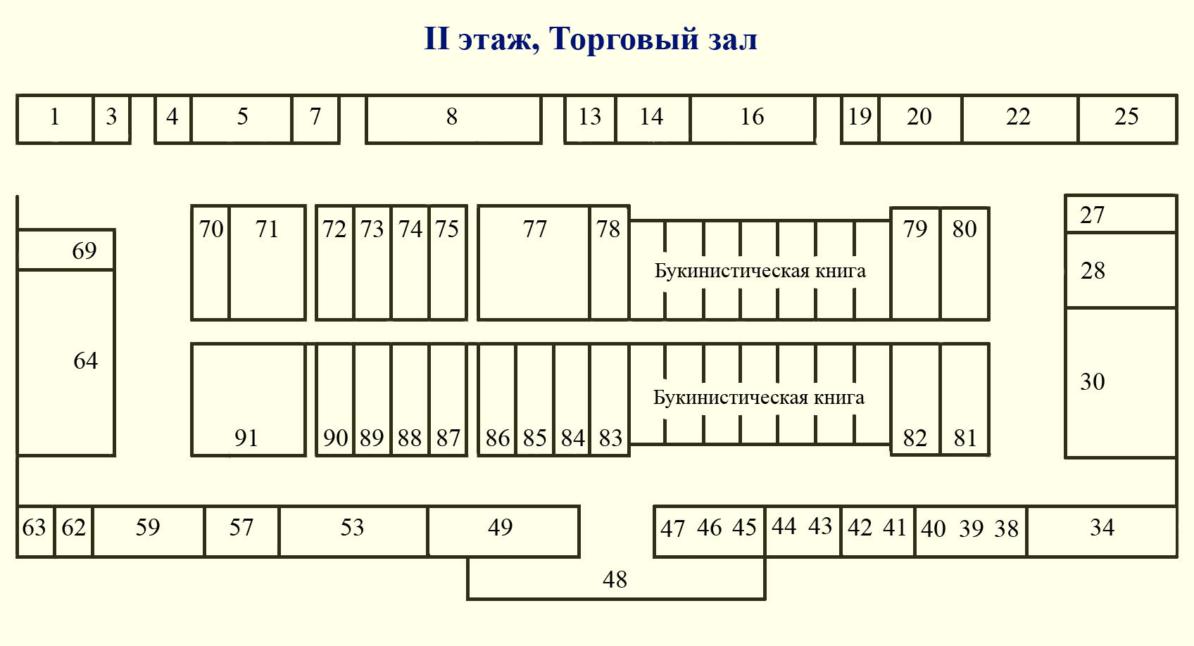 Схемы торгового зала